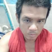 bunditk68605's profile photo