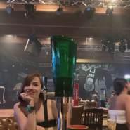 thaksinat946285's profile photo