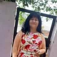 anguiia's profile photo