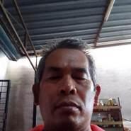 sazali851002's profile photo