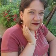marianai753777's profile photo
