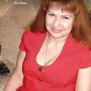 olyai25's profile photo