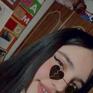 licettem's profile photo