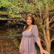 akirat893046's profile photo