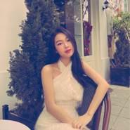 fearlines943571's profile photo