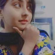 zeerabtabani's profile photo