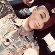 elenas264341's profile photo