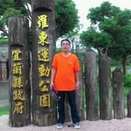 usergh1874's profile photo