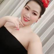 hongt10697's profile photo