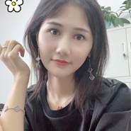 stasikk658416's profile photo
