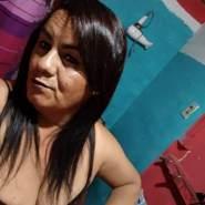 cecilian289701's profile photo
