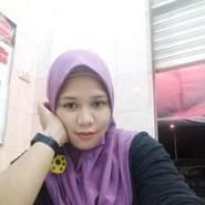 emmad888803's profile photo