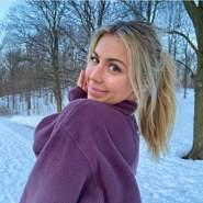 charlotteivy180085's profile photo