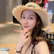 mak8944's profile photo