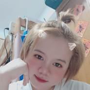 loanh23's profile photo