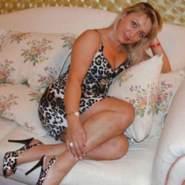 oliviapetiterjy's profile photo