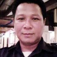 buffolowt's profile photo