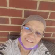 viviana209404's profile photo