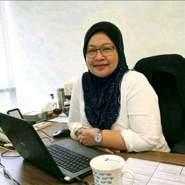 mondaye532977's profile photo
