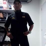 Deivison199523's profile photo