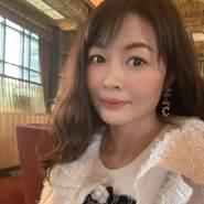 bao5872's profile photo