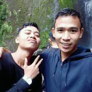 hanifahe466890's profile photo