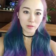jungy74's profile photo
