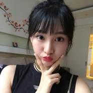 userkrnty01283's profile photo