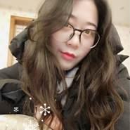 userrysf02's profile photo