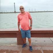 rogeriop321601's profile photo