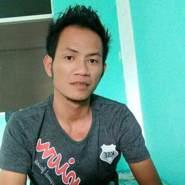 ningkani800228's profile photo