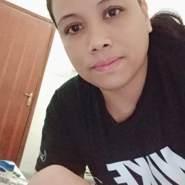 leonoram503022's profile photo