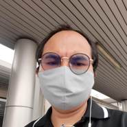 suphankieworn's profile photo