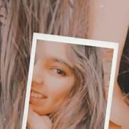 ananya162870's profile photo