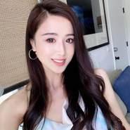 useruidox917's profile photo