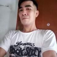 dungd773075's profile photo