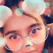 saiden12768's profile photo