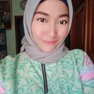 birojodohindonesia's profile photo