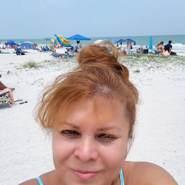 lorena373228's profile photo