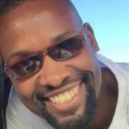 luwagaga's profile photo