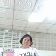 useryjekv60's profile photo