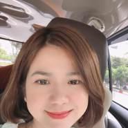 chizurue's profile photo