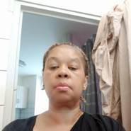 claudinev733328's profile photo