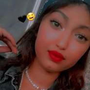 slmy093's profile photo
