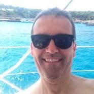 alexanderc662144's profile photo