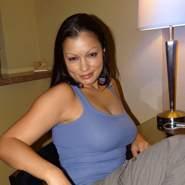 sandrag681269's profile photo