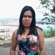 estilitam182812's profile photo
