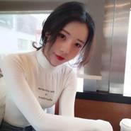 userzgm80's profile photo