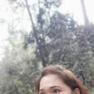 nezell's profile photo