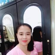 chloef158223's profile photo
